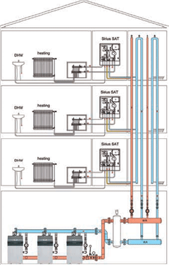 Module 26: Heat interface units – CIBSE Journal on heating tool, heating control, heating service,