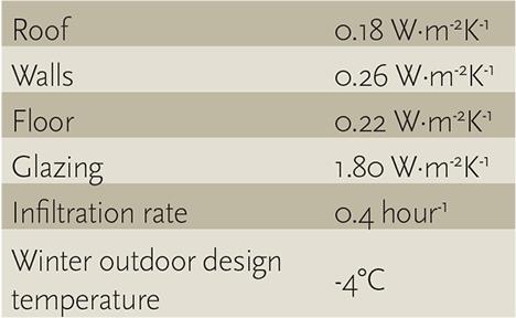 Module 49: Saving energy through simple HVAC heat recovery