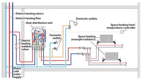 Boiler Thermal Design Software