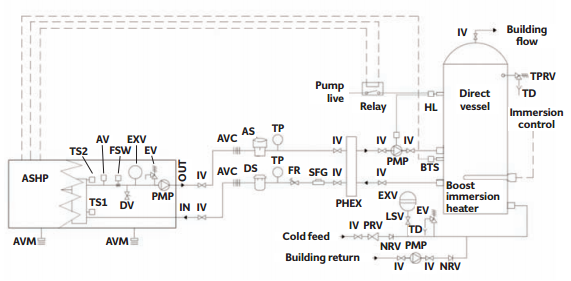Module 79: Integrating gas-fired and electrical heat pumps