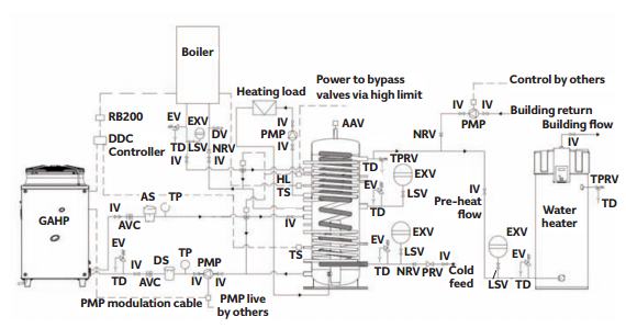 tower frost stat wiring diagram