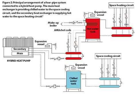Module 83 Integrating Centralised Hybrid Heat Pumps With