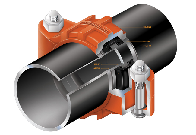 Grooved pipe jointing