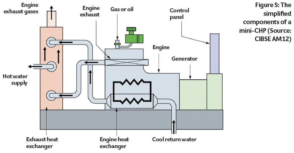 water boiler diagram water boiler diagram