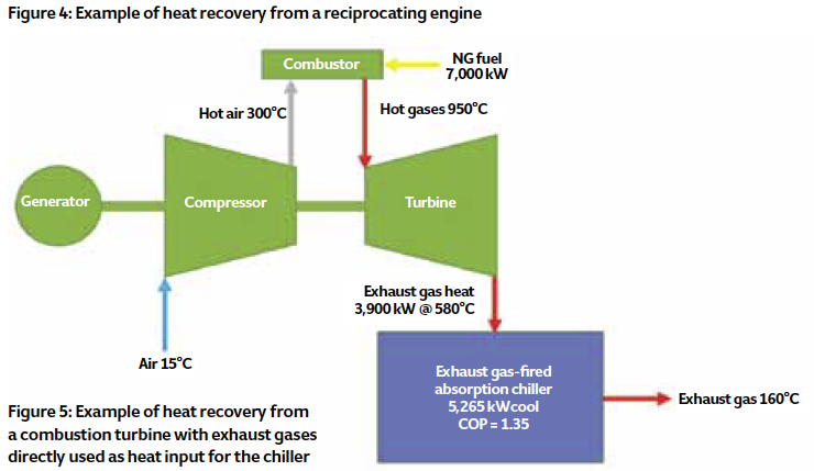Module 91: High-efficiency waste heat-powered lithium ... on