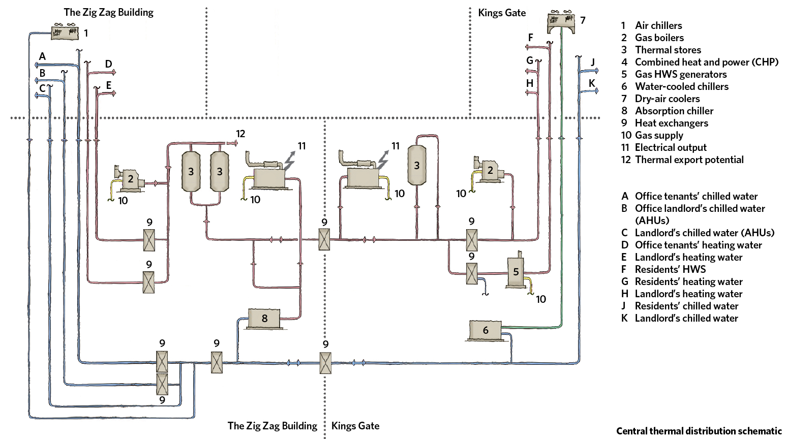 Generator Output Wiring Diagram Zig Zag Largest Control Panel Images Gallery