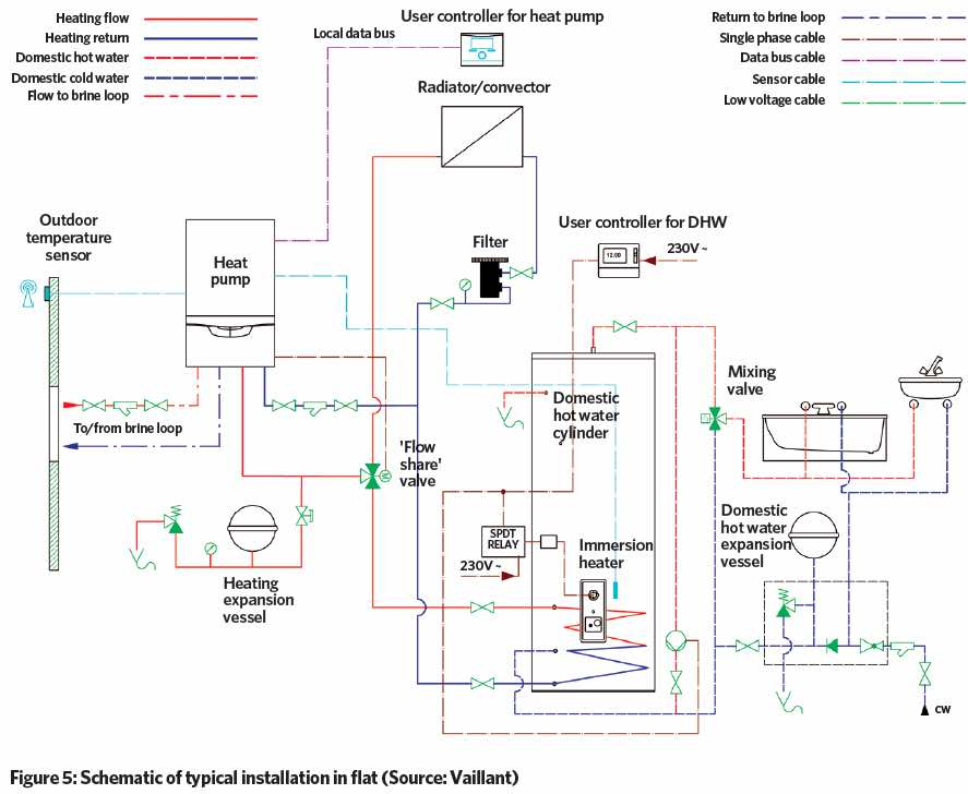 grounded schematic wiring diagram 40 range schematic wiring diagram module 114: employing distributed mini heat pumps with a ... #13