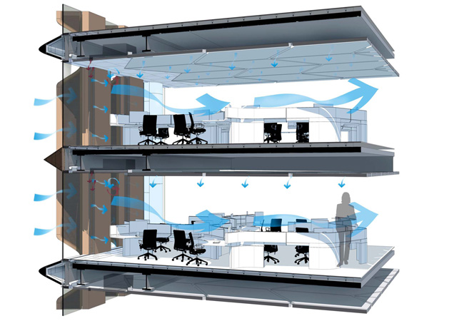Designing A Natural Ventilation Strategy For Bloomberg S