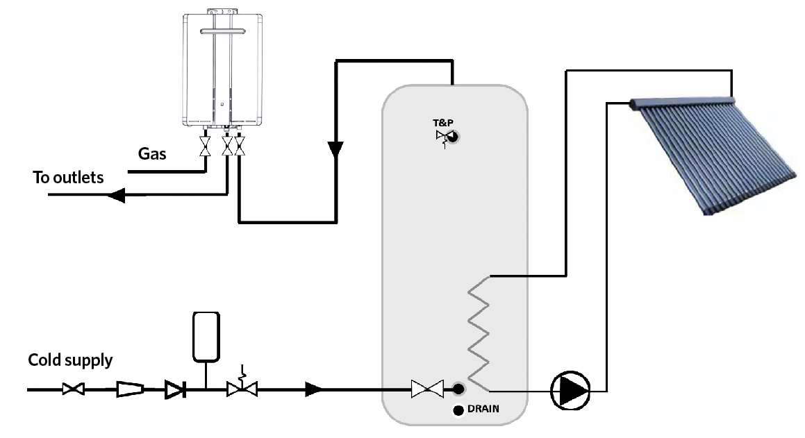 Module 131: Continuous flow hot-water systems in commercial and ...