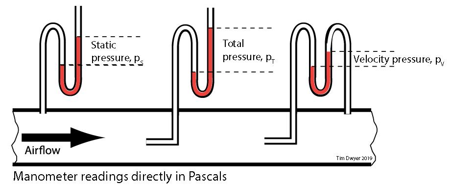 Module 143: Variable air volume (VAV) air conditioning